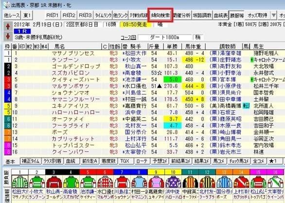 競馬予想ソフト「カツラギ」
