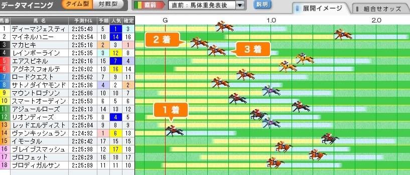 競馬予想ソフト 回収率